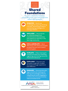 Image for AASL Standards Bookmark