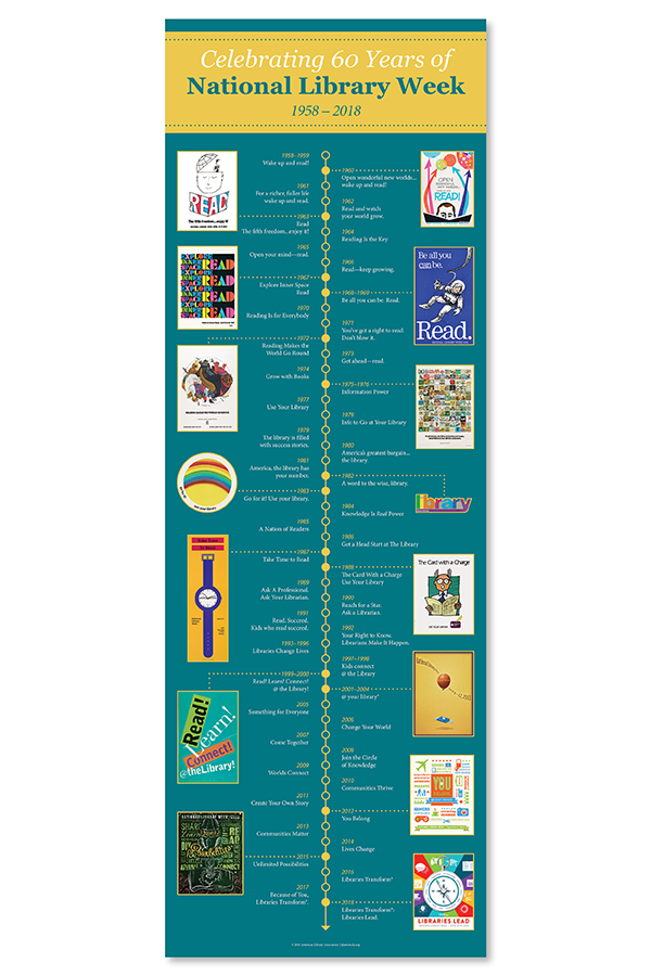NLW 60th Anniversary Poster