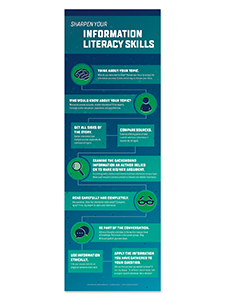 Image for Information Literacy Poster