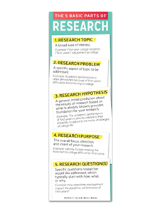 Research Skills Bookmark