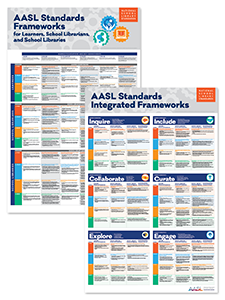 Image for AASL Standards Frameworks Poster