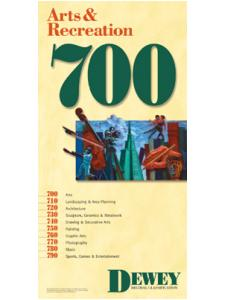 Image for Dewey Series 700 Poster