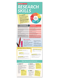 Image for Research Skills Poster