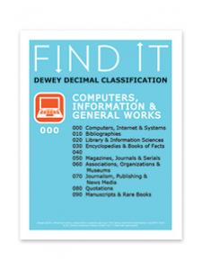 Image for Dewey® Class Signs