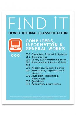 Dewey Class Signs