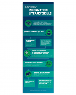 Information Literacy Poster