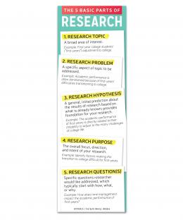 Research Skills Bookmark