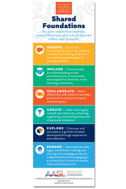 AASL Standards Bookmark