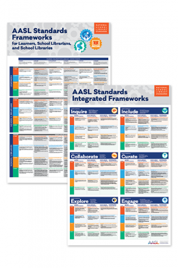 AASL Standards Frameworks Poster