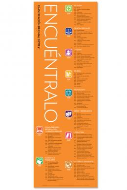Clasificación Dewey® Poster