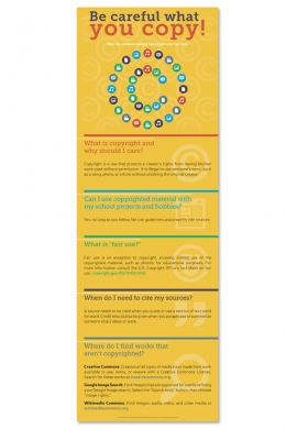 Copyright Tips Poster