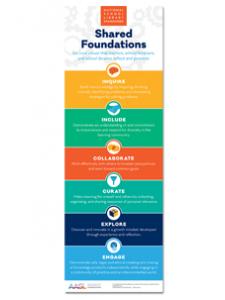 Image for AASL Standards Poster
